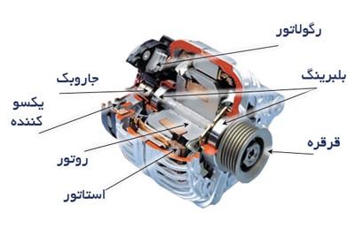 کارشناسی برق خودرو